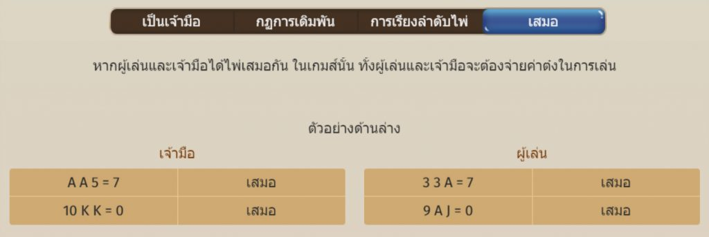 This image has an empty alt attribute; its file name is กติกาเสมอ-1024x343.jpg